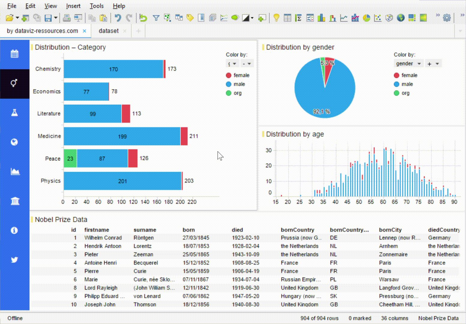 collapsible side menu with spotfire dataviz ressources